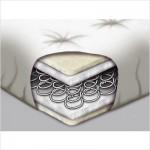 Inner-Spring Futon Mattress